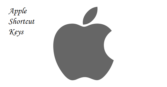 Apple Shortcut